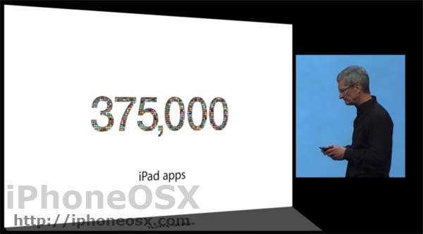 La AppStore después de cumplir 5 años